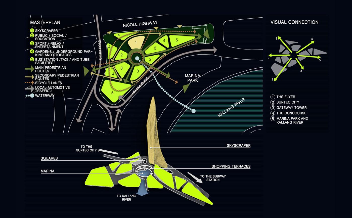 DFG-Architetti_SINGAPORE-BAMBOO-SKYSCRAPER-81
