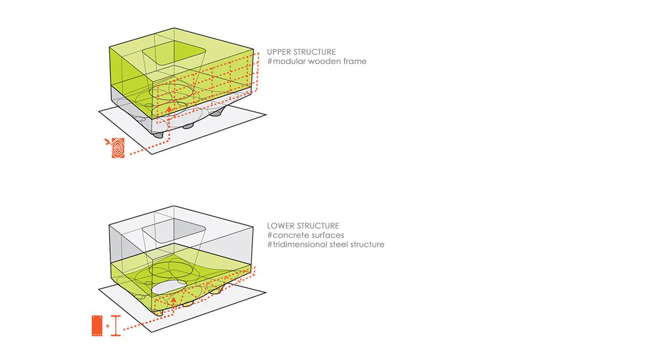 DFG-Architetti_D-Urban-Erosion-10-1