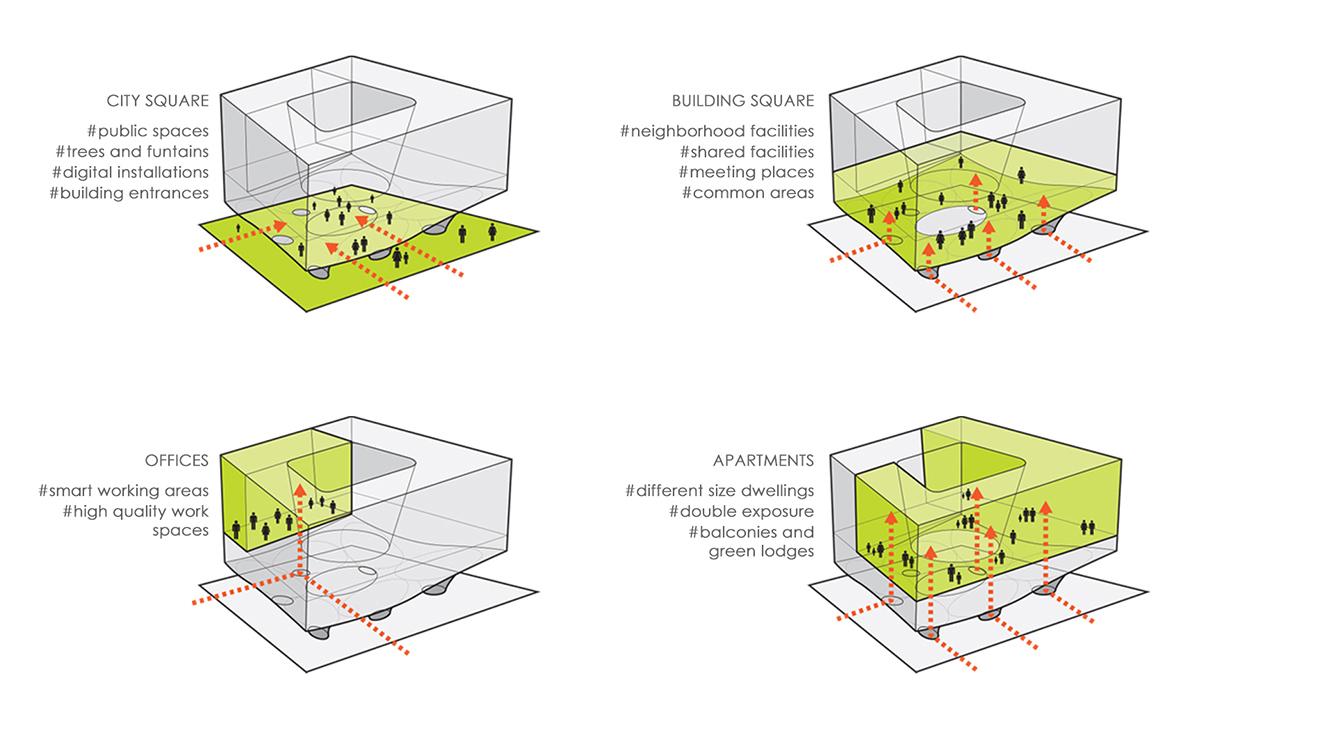 DFG-Architetti_D-Urban-Erosion-8-1