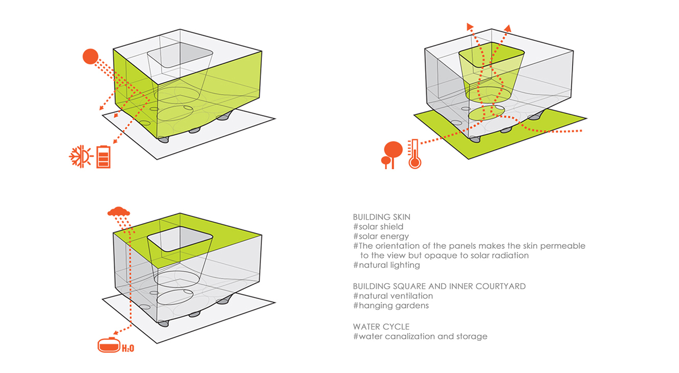 DFG-Architetti_D-Urban-Erosion-9-1