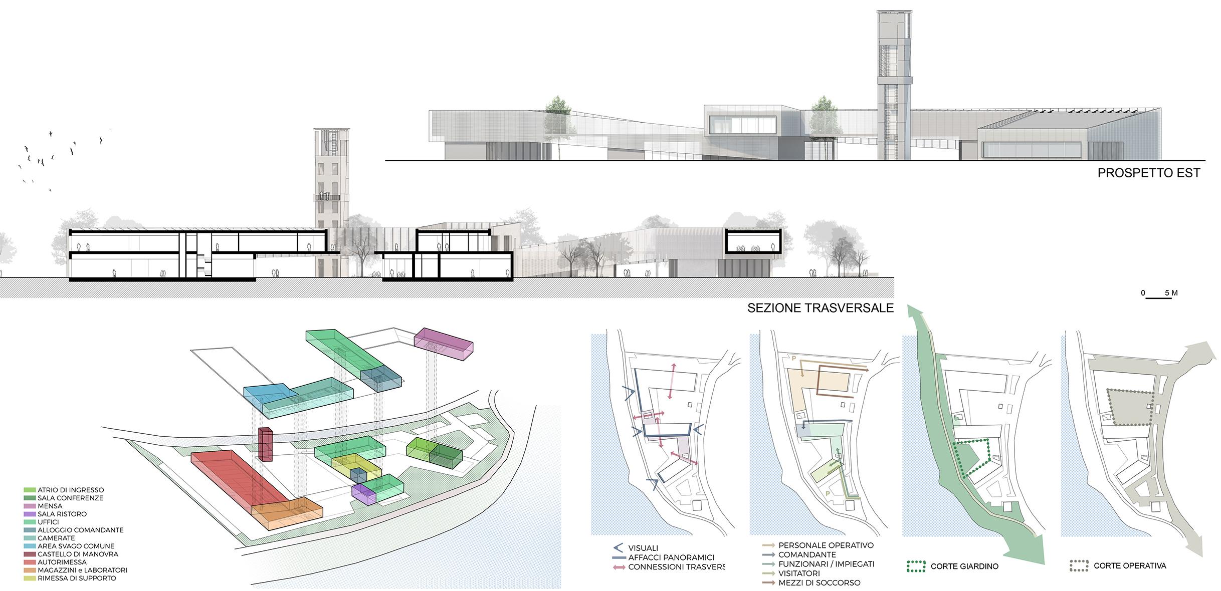 DFG-Architetti_Comando-provinciale-VVF-di-Lecco-11